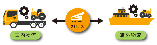 物流・サービス事業イメージ